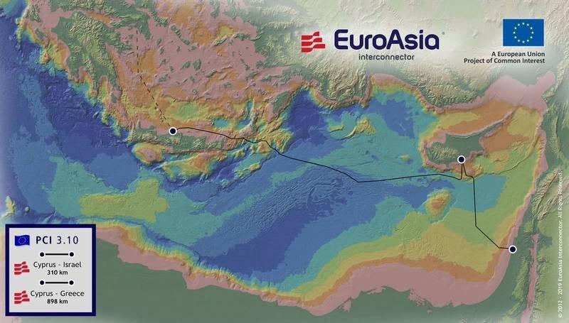 مشروع ربط كهربائي بين إسرائيل واليونان وقبرص الرومية