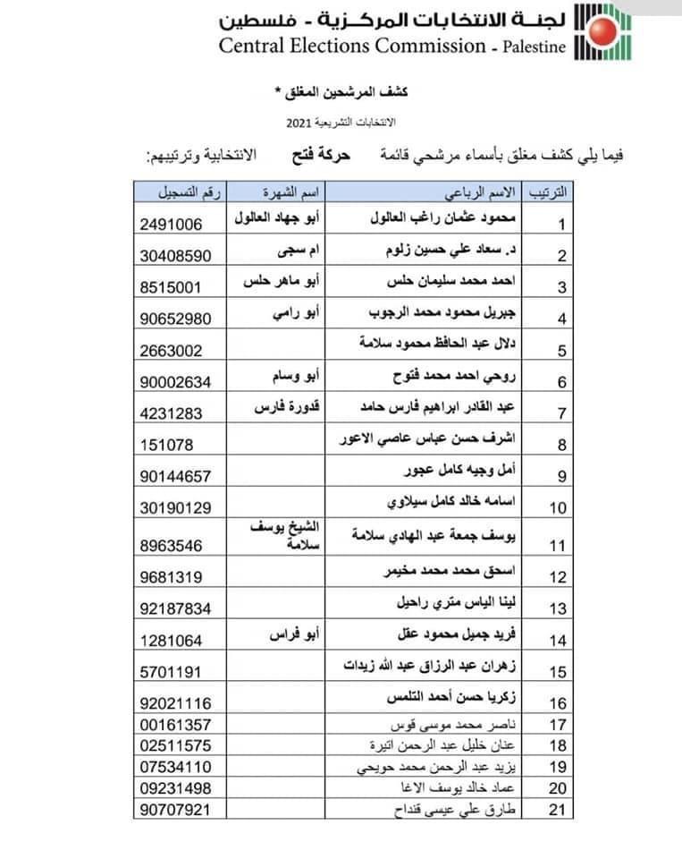 بالاسماء-  الكشف النهائي لقائمة حركة فتح للانتخابات