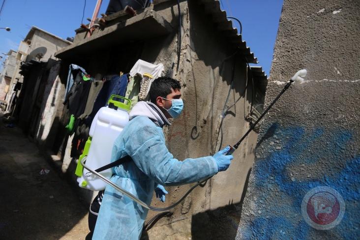 10 وفيات و1996 إصابة جديدة بفيروس كورونا في فلسطين