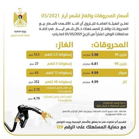 أسعار المحروقات لشهر أيار